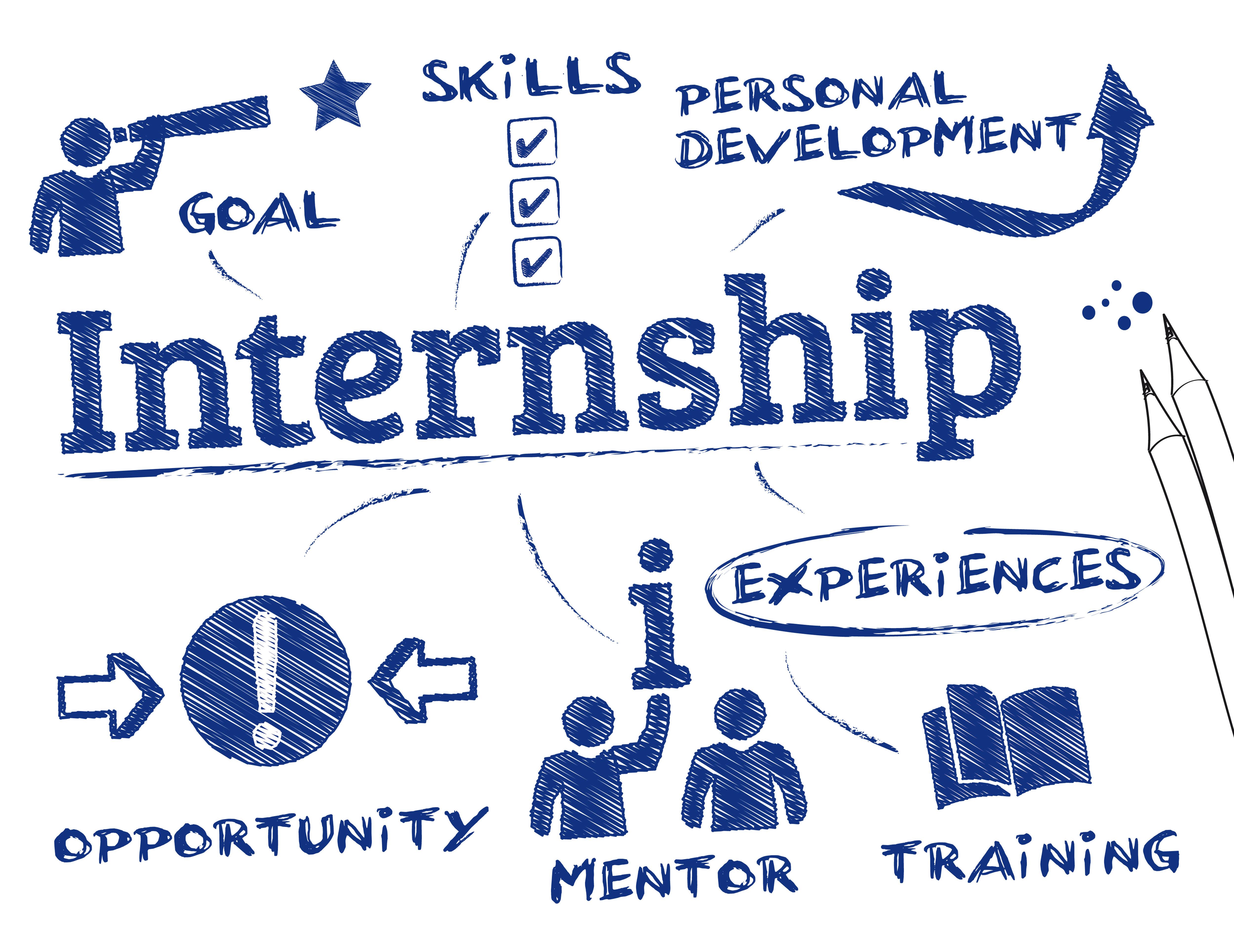 SAT-Internships
